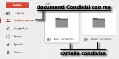 Documenti condivisi